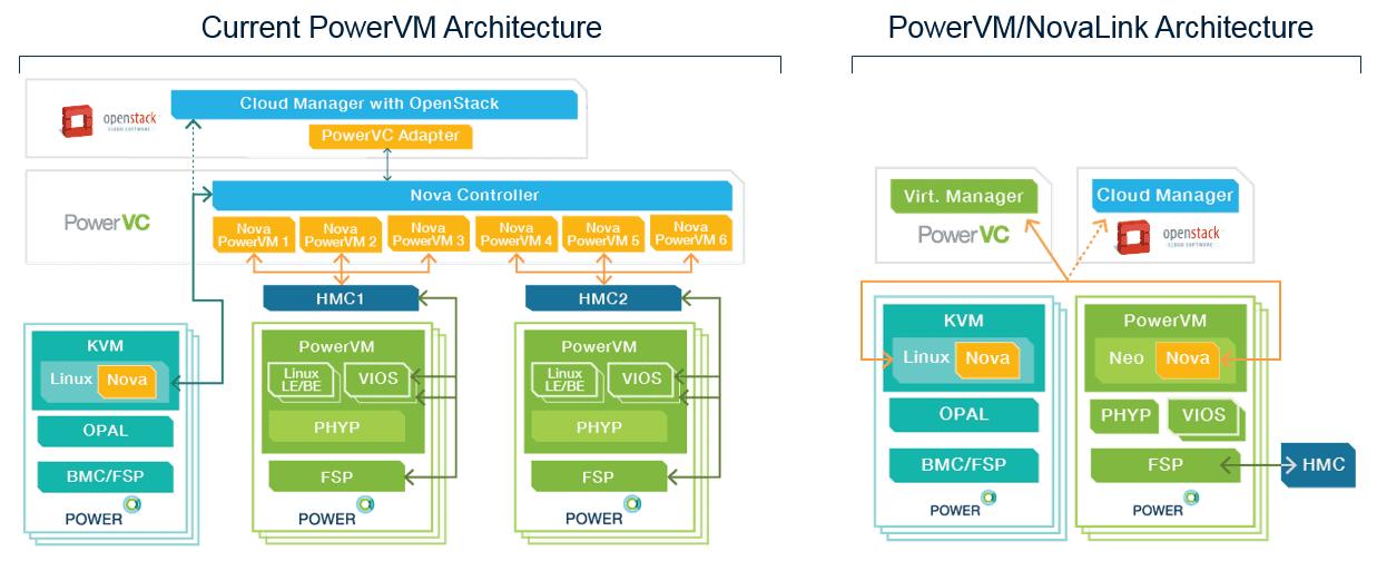 novalink_architecture - Copy