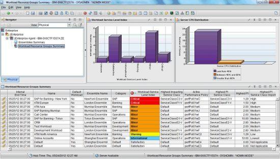 Cursos de IBM Tivoli Monitoring, SiXe Ingeniería