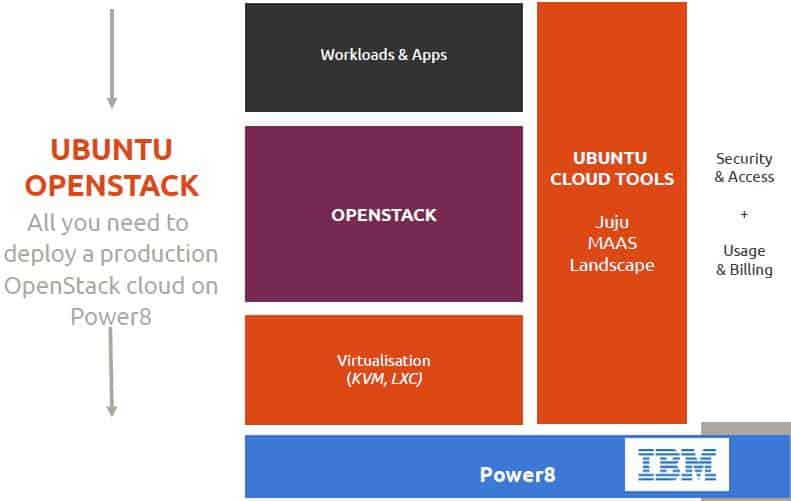 ubuntu_power