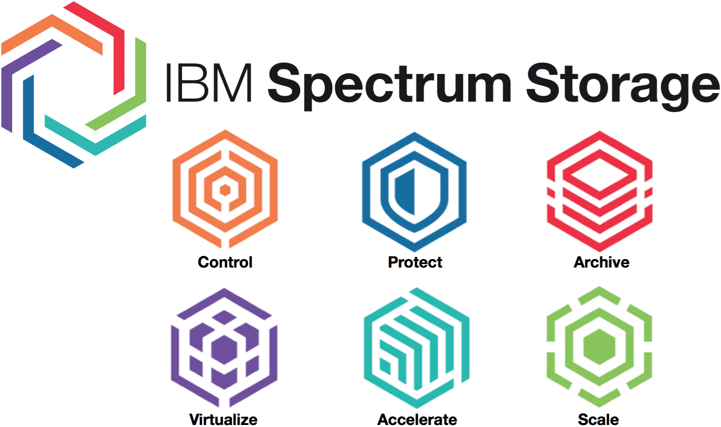 IBM Spectrum Storage et TSM. Services de conseil et de support technique., SiXe Ingeniería
