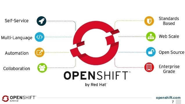 curso-red-hat-openshift